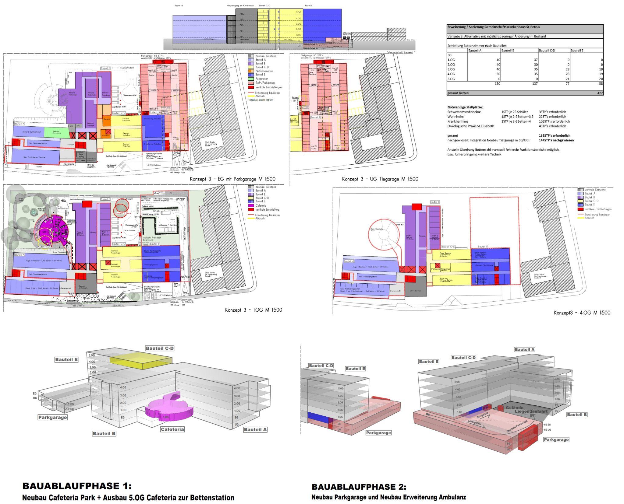 Krankenhaus Planung Skizzen